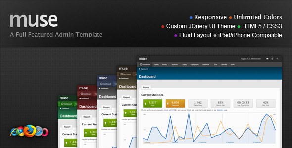 Muse, Professional and Responsive Admin Panel Template from Themio